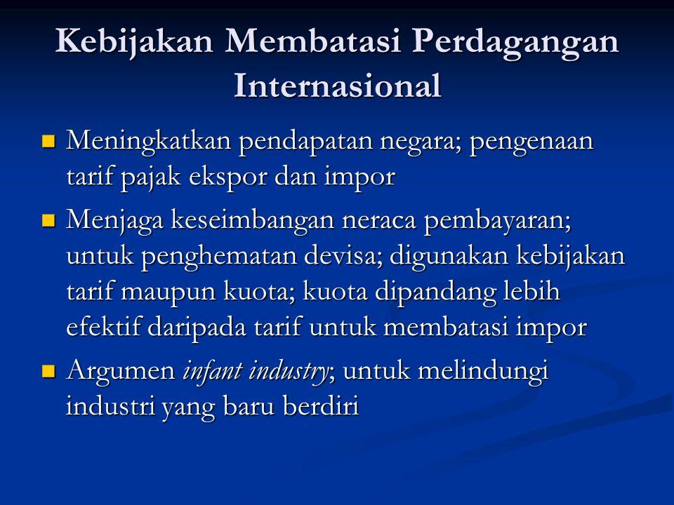 Kebijakan Membatasi Perdagangan Internasional