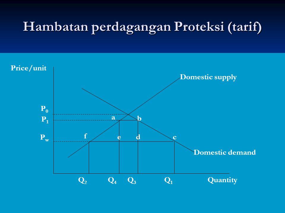 Hambatan perdagangan Proteksi (tarif)