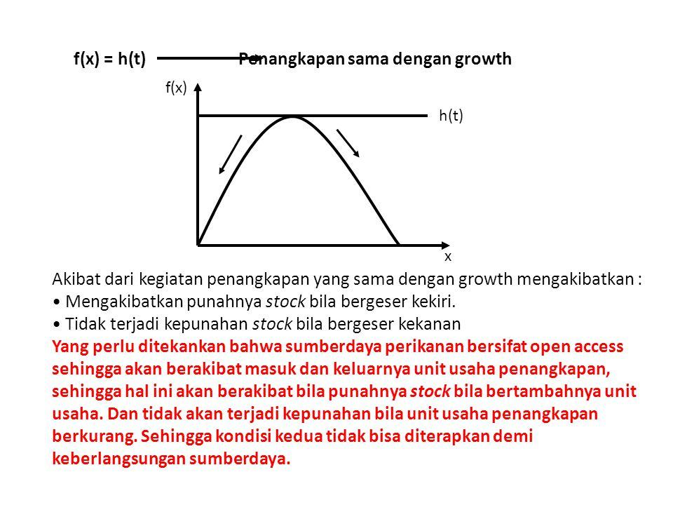 f(x) = h(t) Penangkapan sama dengan growth