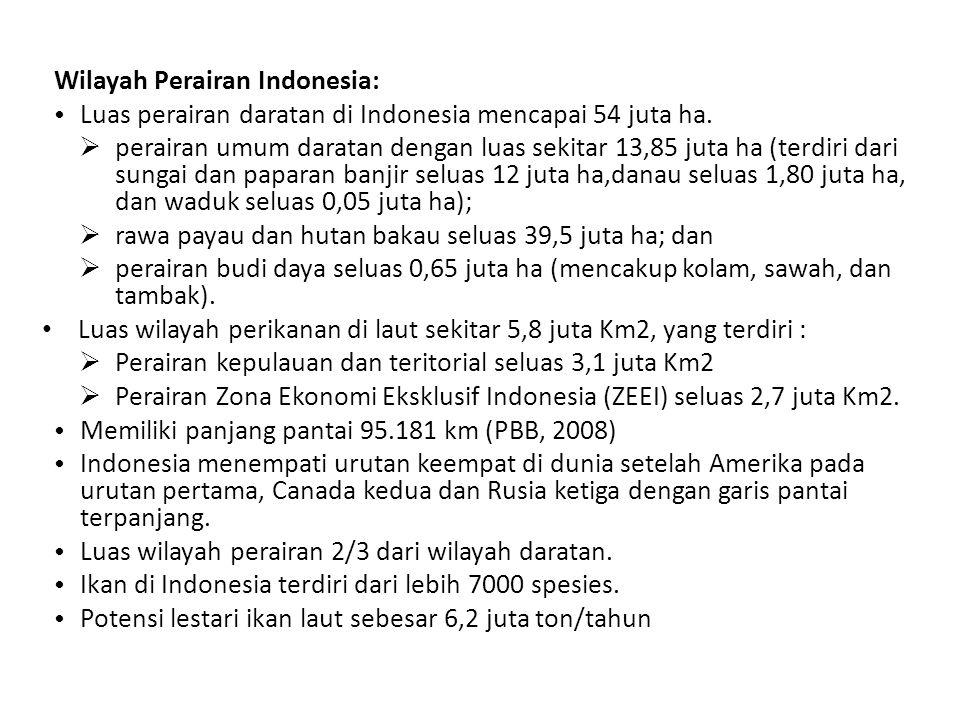 Wilayah Perairan Indonesia: