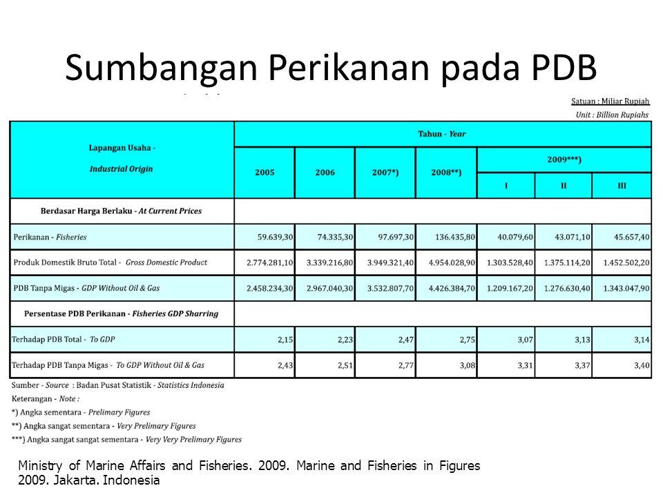 Sumbangan Perikanan pada PDB