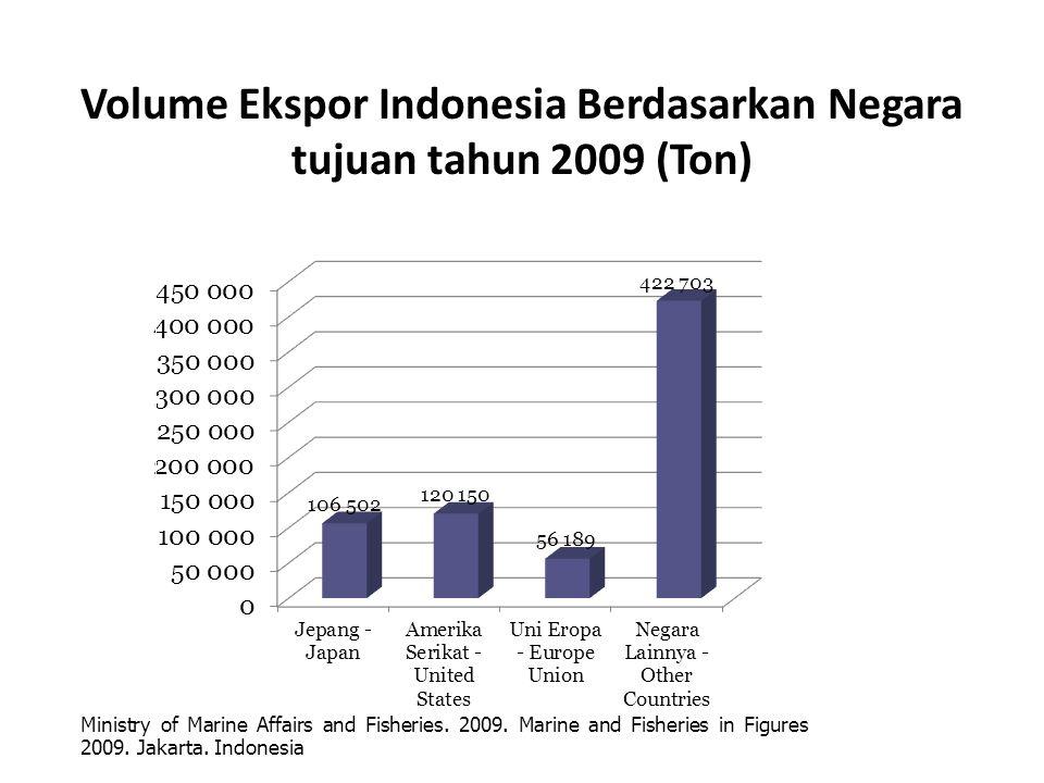 Volume Ekspor Indonesia Berdasarkan Negara tujuan tahun 2009 (Ton)