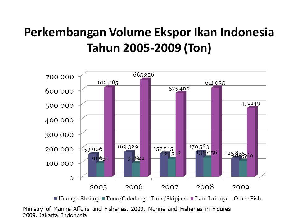 Perkembangan Volume Ekspor Ikan Indonesia Tahun 2005-2009 (Ton)