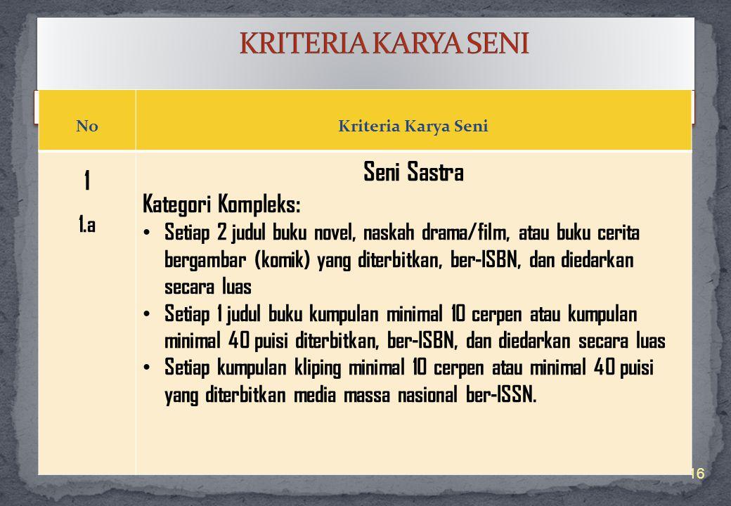 KRITERIA KARYA SENI 1 Seni Sastra Kategori Kompleks: 1.a