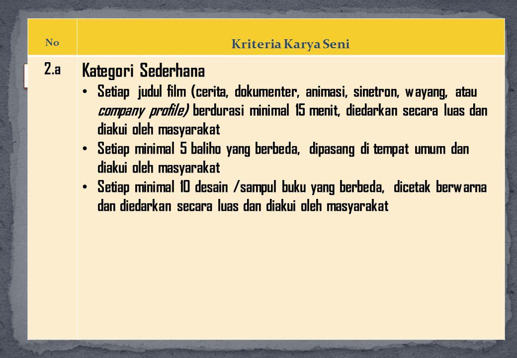 No Kriteria Karya Seni. 2.a. Kategori Sederhana.