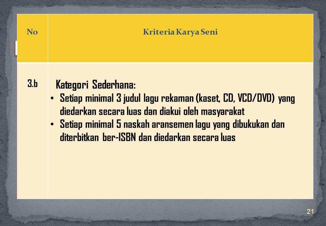 No Kriteria Karya Seni. 3.b. Kategori Sederhana: