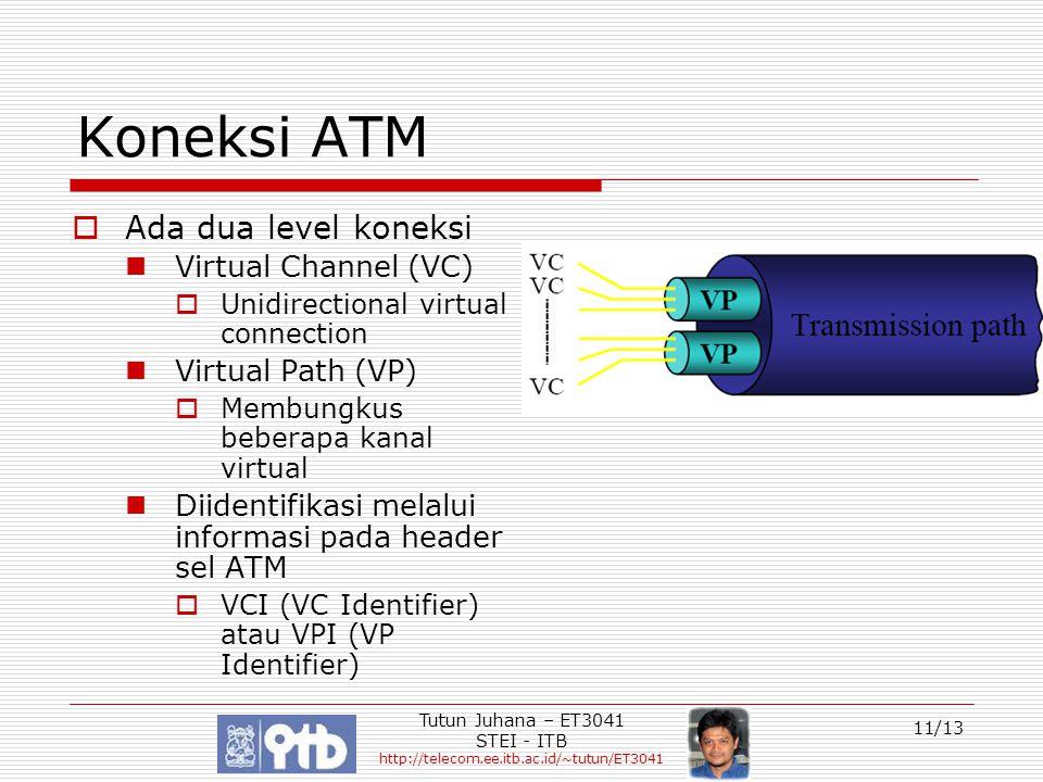 Koneksi ATM Ada dua level koneksi Virtual Channel (VC)