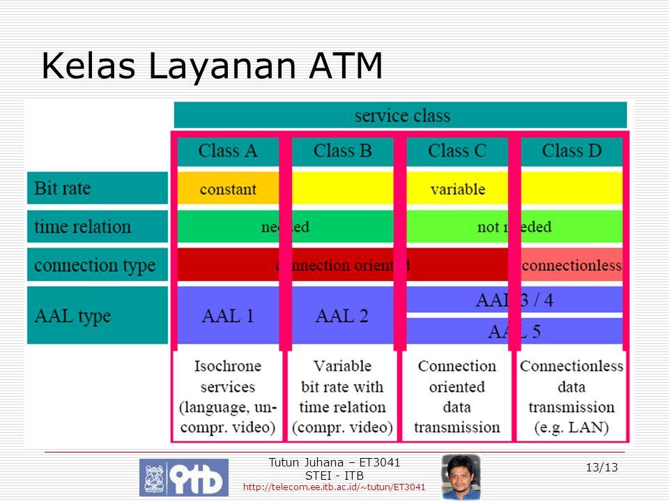 Kelas Layanan ATM Tutun Juhana – ET3041 STEI - ITB