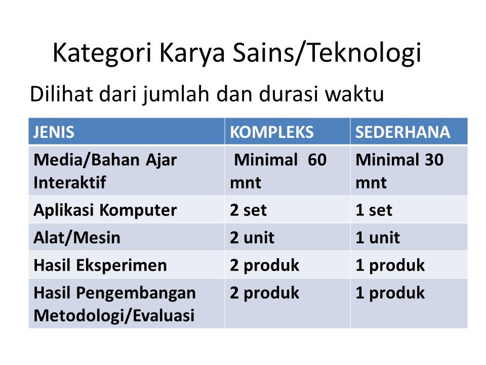 Kategori Karya Sains/Teknologi