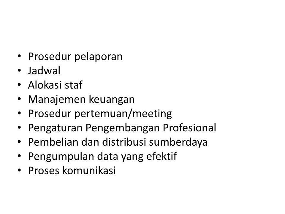 Prosedur pelaporan Jadwal. Alokasi staf. Manajemen keuangan. Prosedur pertemuan/meeting. Pengaturan Pengembangan Profesional.