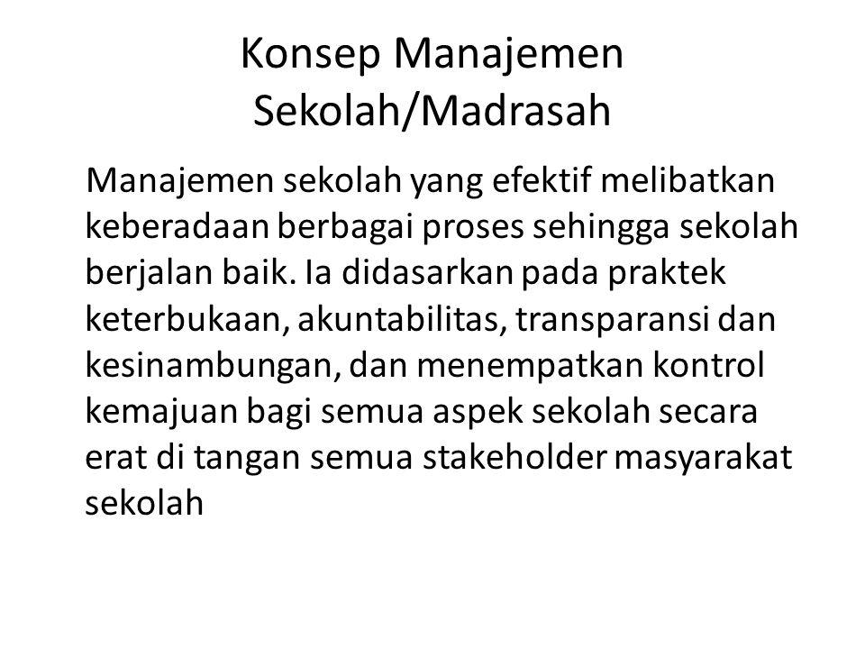 Konsep Manajemen Sekolah/Madrasah