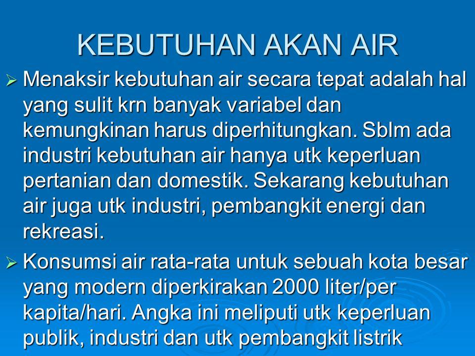 KEBUTUHAN AKAN AIR