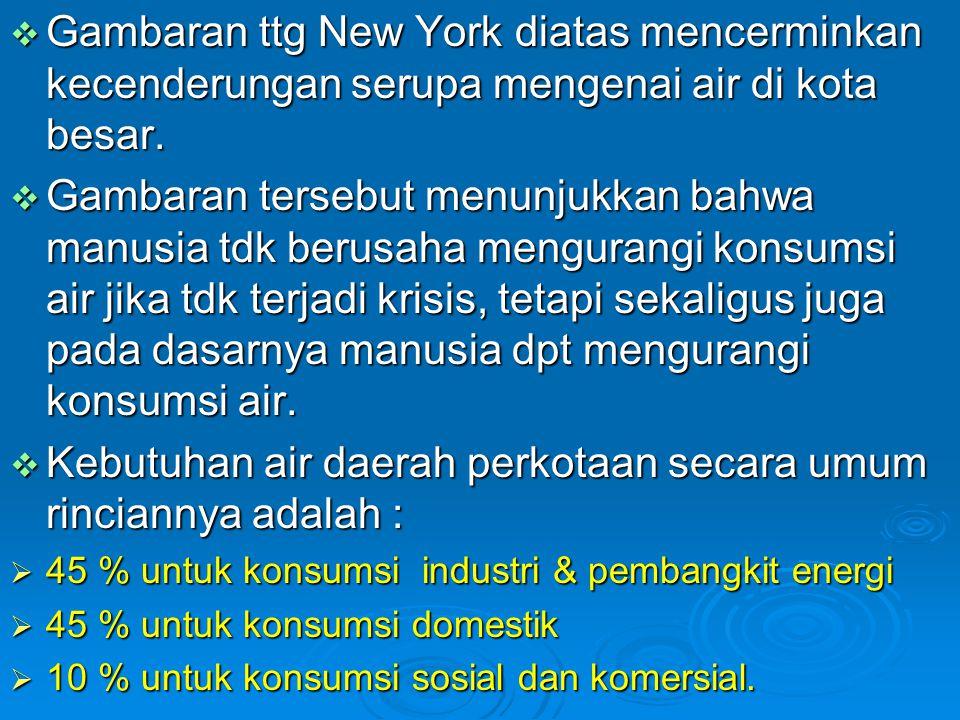 Kebutuhan air daerah perkotaan secara umum rinciannya adalah :