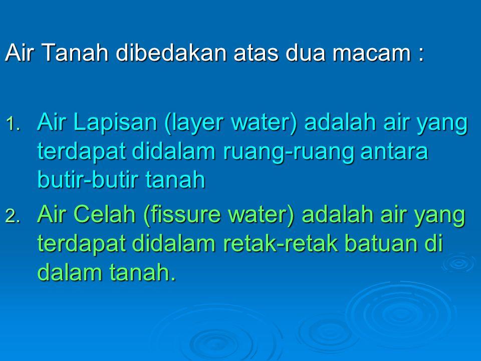 Air Tanah dibedakan atas dua macam :