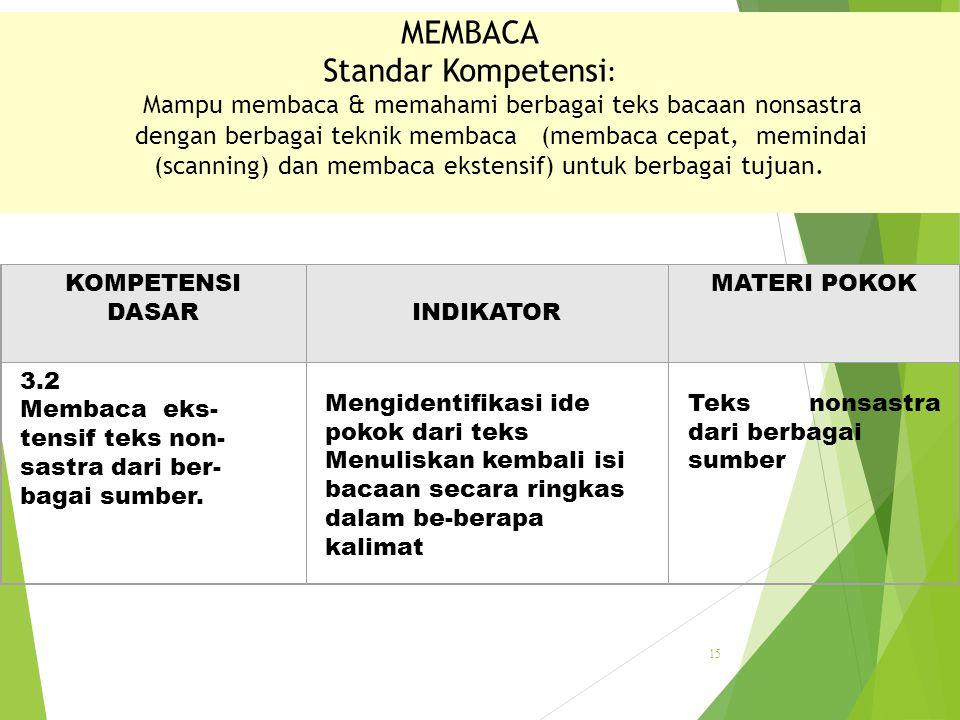 MEMBACA Standar Kompetensi: