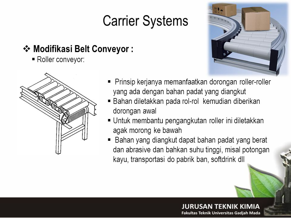 Carrier Systems Modifikasi Belt Conveyor : Roller conveyor: