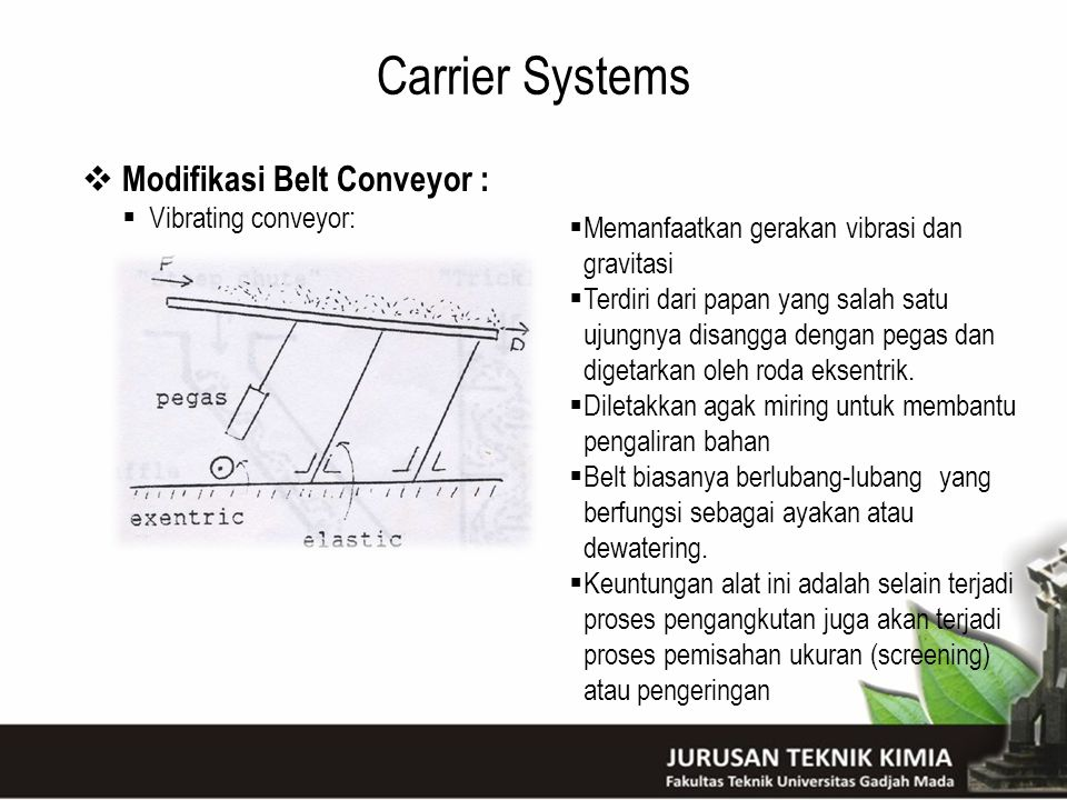 Carrier Systems Modifikasi Belt Conveyor : Vibrating conveyor:
