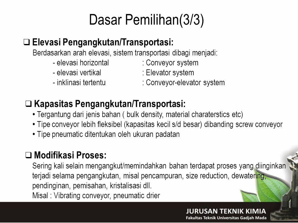 Dasar Pemilihan(3/3) Elevasi Pengangkutan/Transportasi:
