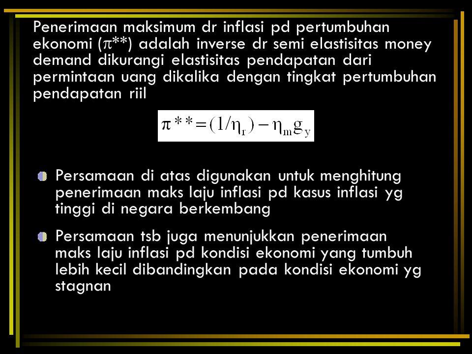 Penerimaan maksimum dr inflasi pd pertumbuhan ekonomi (