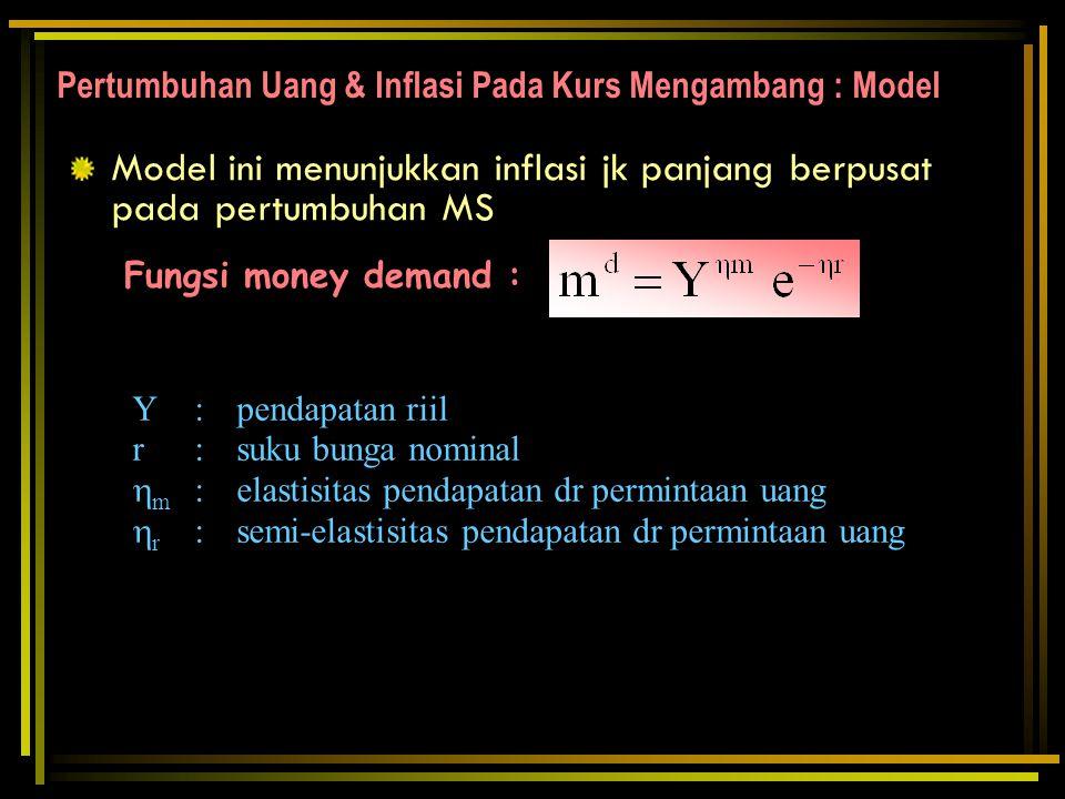 Model ini menunjukkan inflasi jk panjang berpusat pada pertumbuhan MS