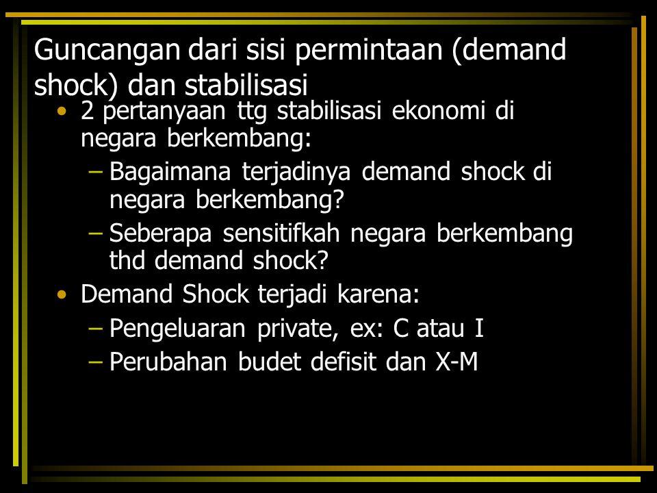 Guncangan dari sisi permintaan (demand shock) dan stabilisasi