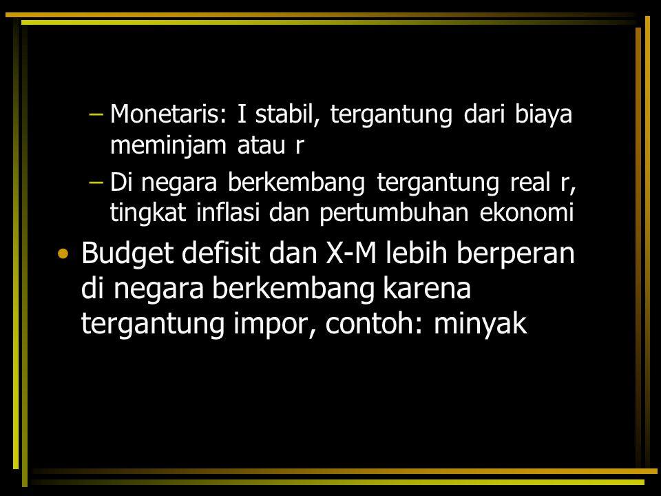 Monetaris: I stabil, tergantung dari biaya meminjam atau r