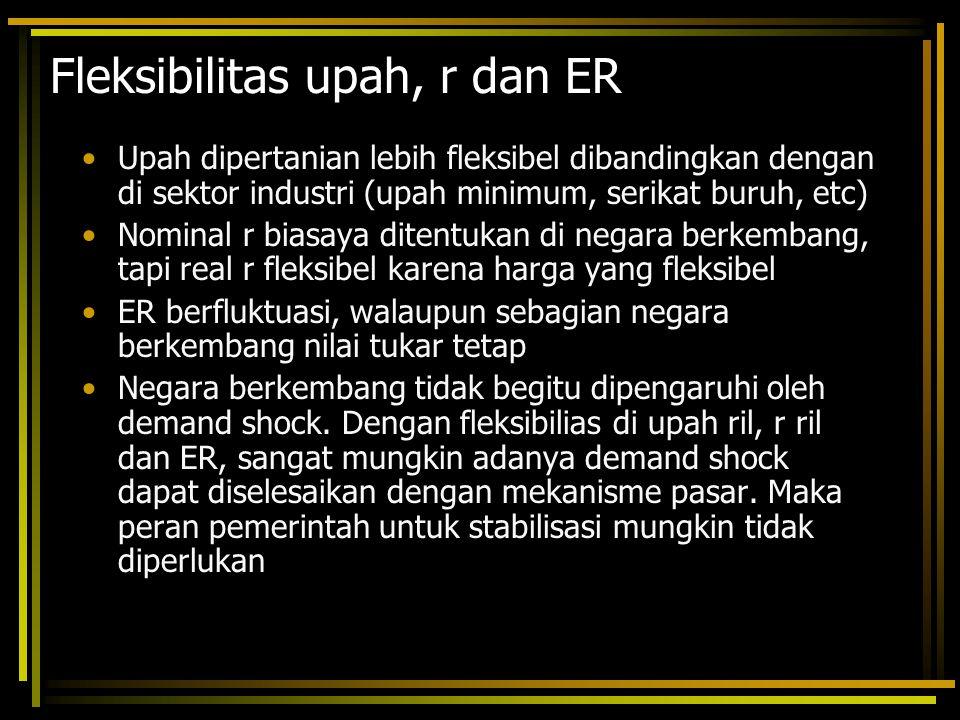 Fleksibilitas upah, r dan ER