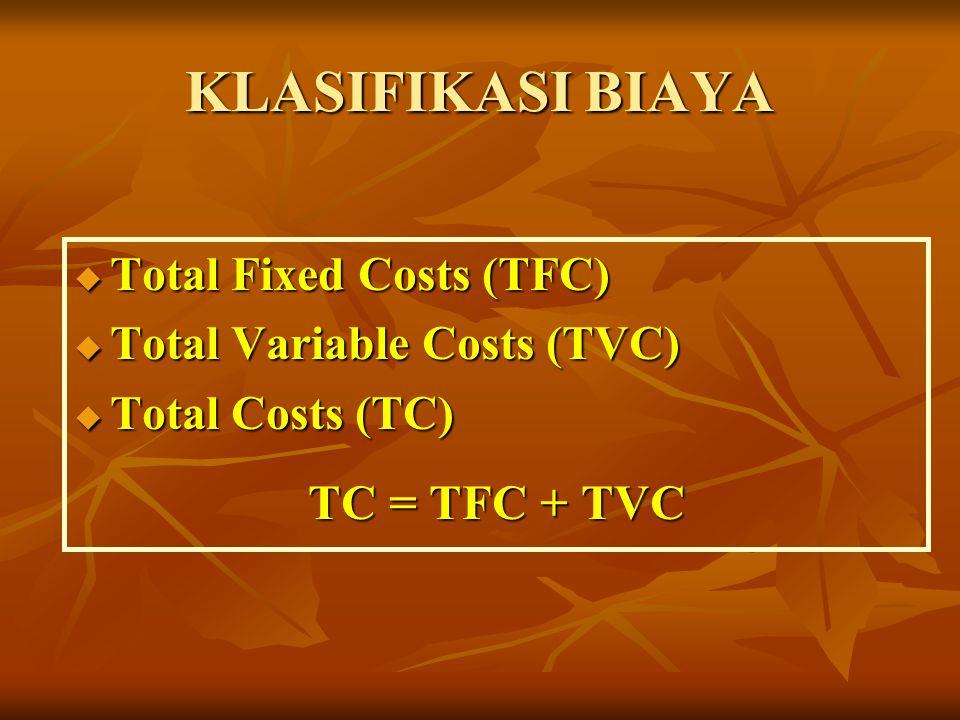 KLASIFIKASI BIAYA TC = TFC + TVC Total Fixed Costs (TFC)