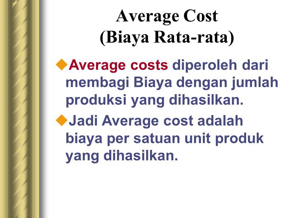 Average Cost (Biaya Rata-rata)