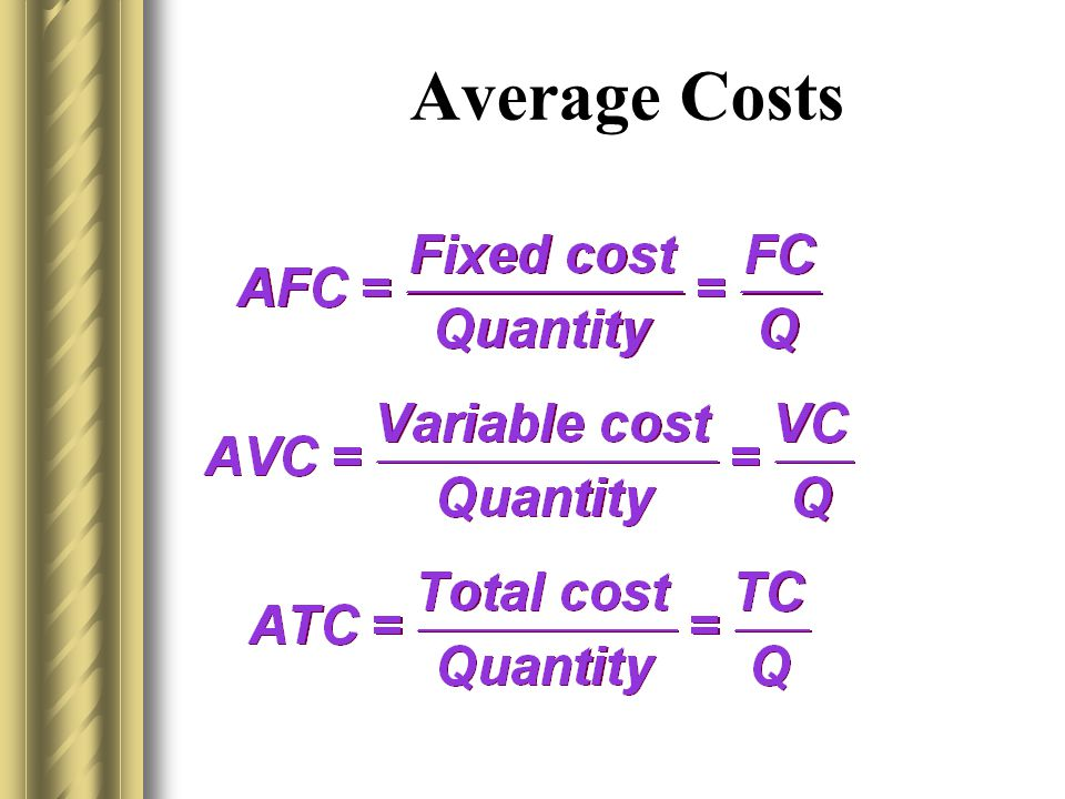 Average Costs