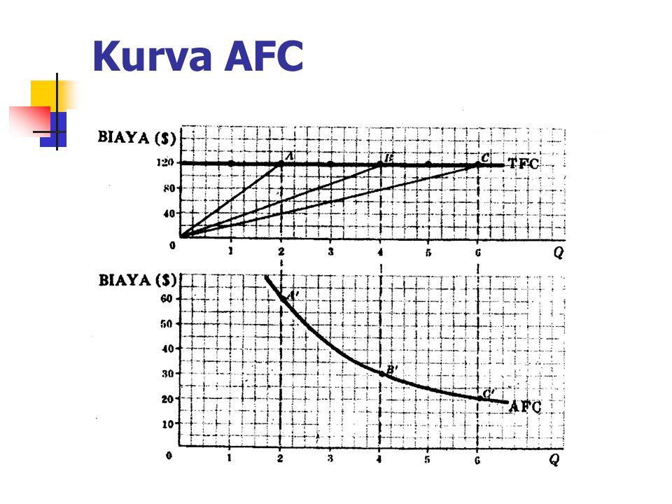 Kurva AFC
