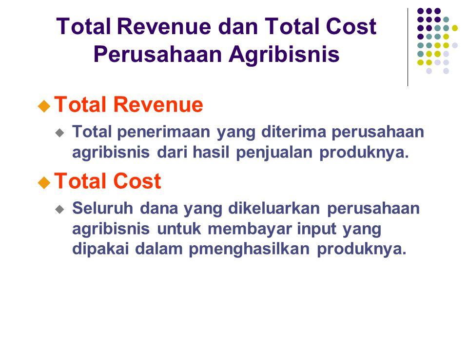 Total Revenue dan Total Cost Perusahaan Agribisnis