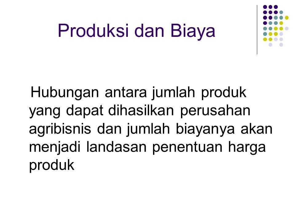 Produksi dan Biaya