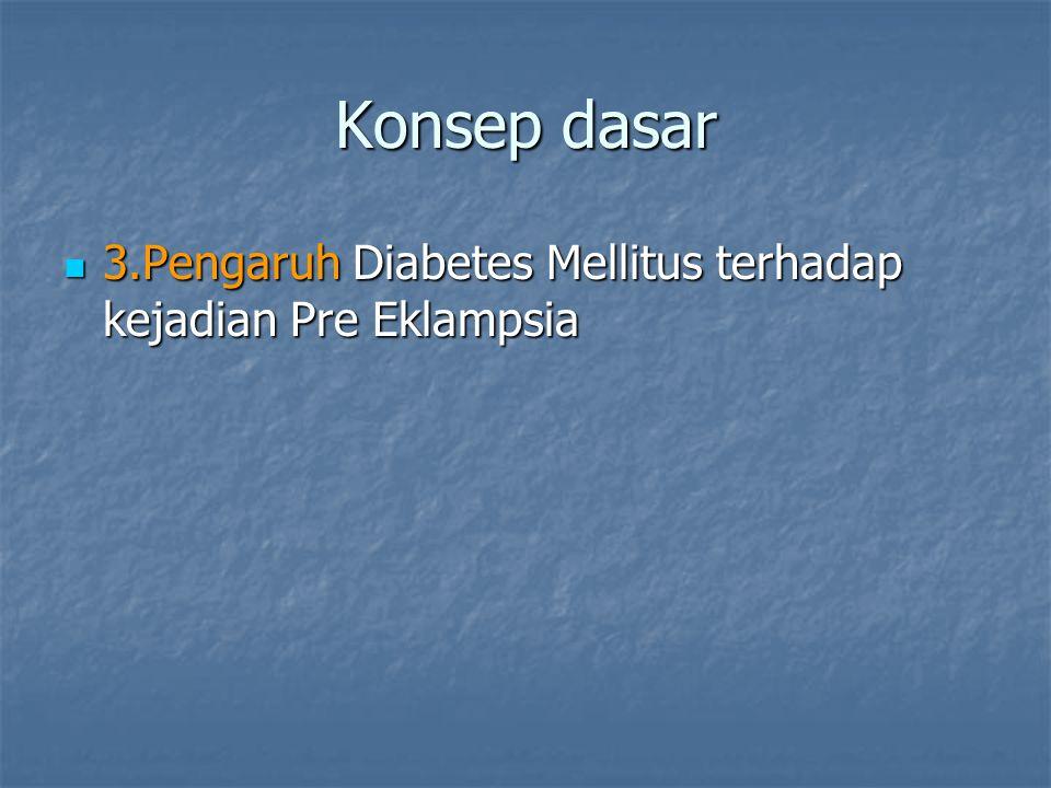 Konsep dasar 3.Pengaruh Diabetes Mellitus terhadap kejadian Pre Eklampsia
