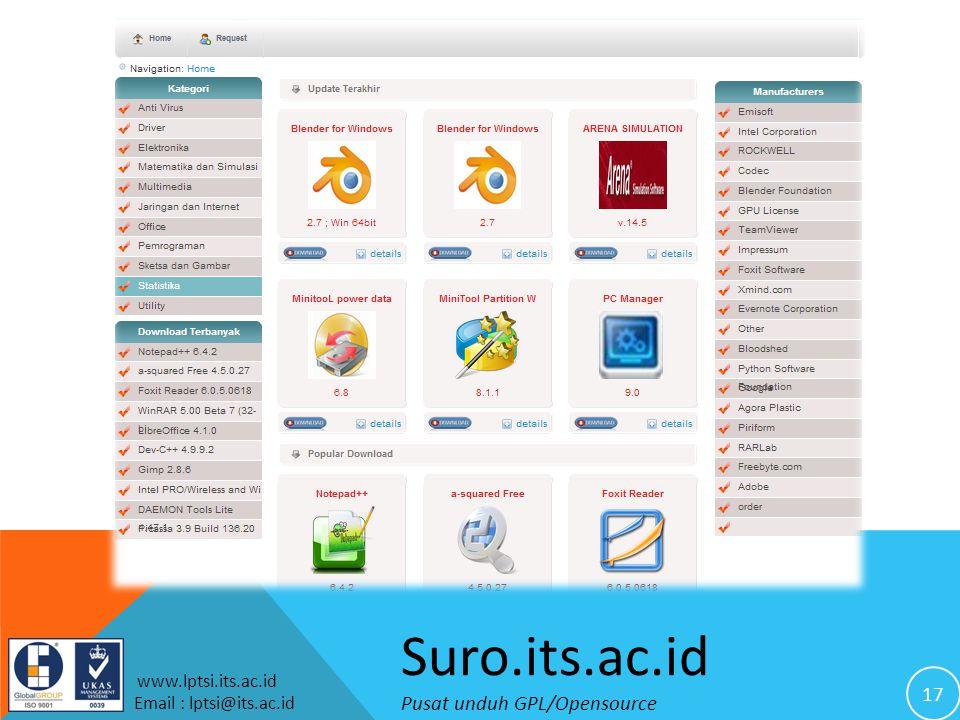 Suro.its.ac.id Pusat unduh GPL/Opensource