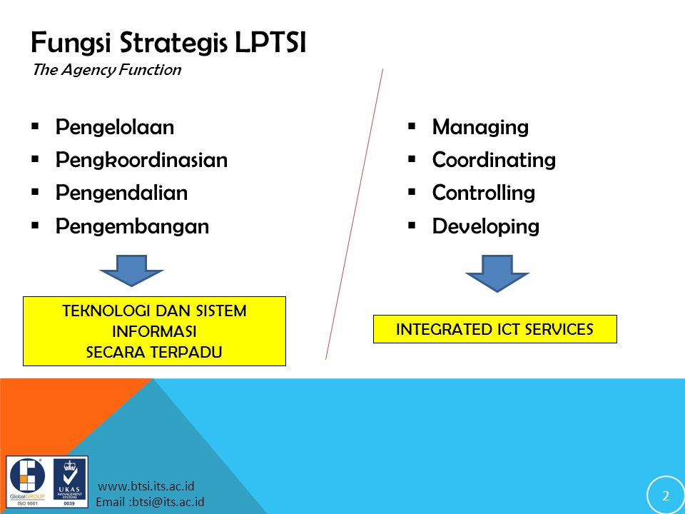 Fungsi Strategis LPTSI The Agency Function
