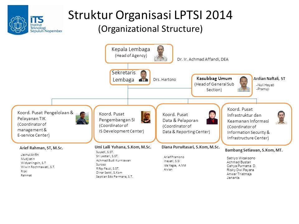 Struktur Organisasi LPTSI 2014 (Organizational Structure)