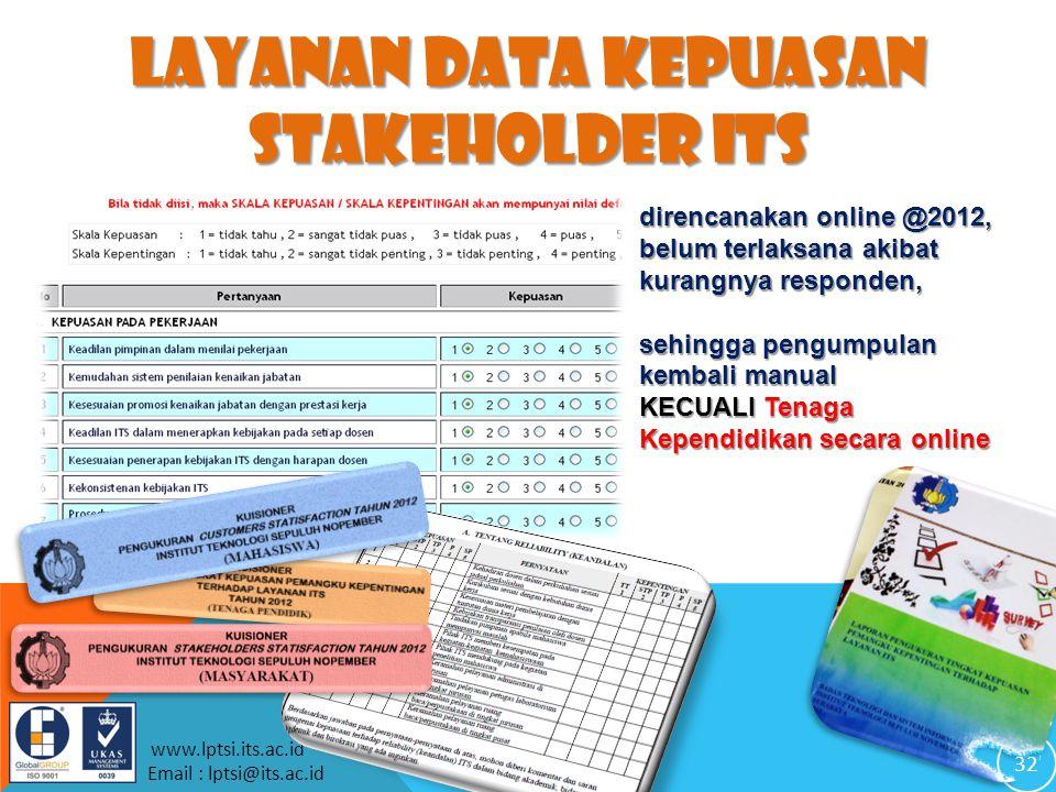 Layanan data kepuasan stakeholder ITS