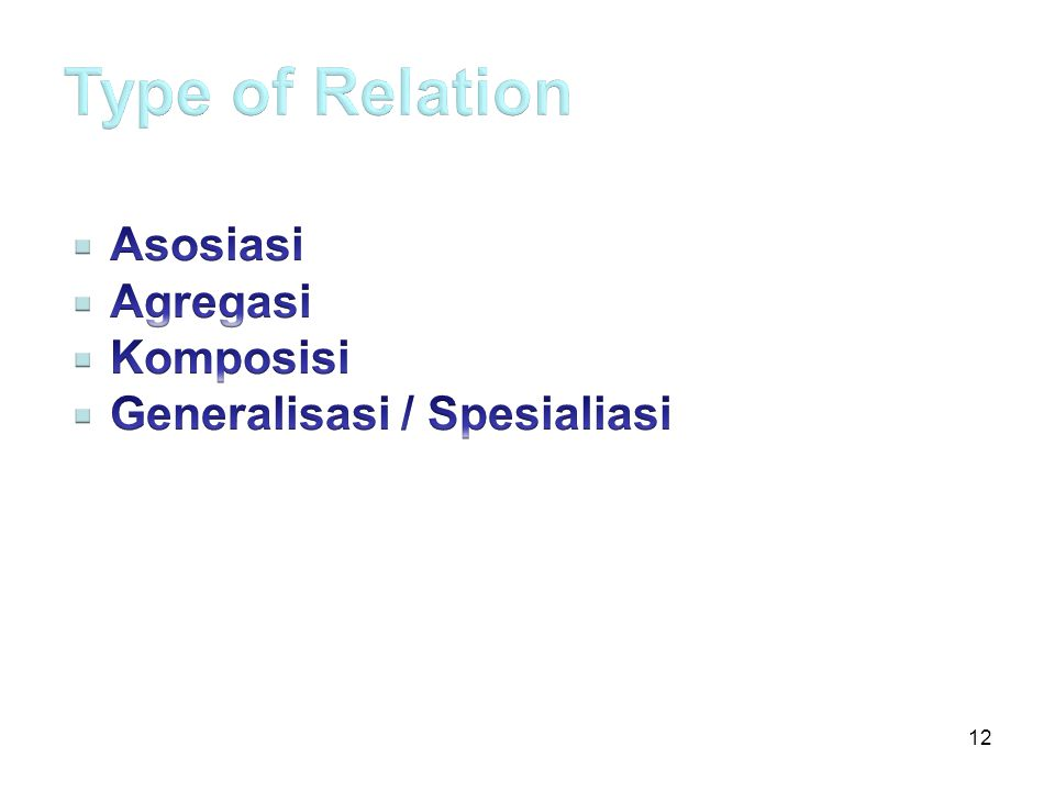 Type of Relation Asosiasi Agregasi Komposisi