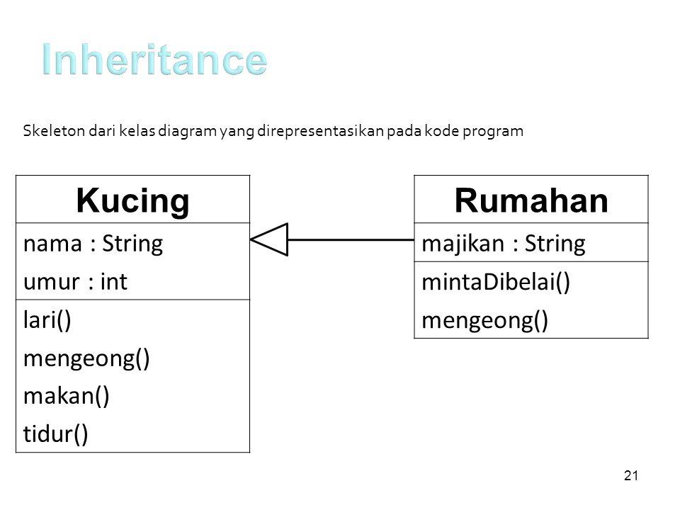 Inheritance Kucing Rumahan nama : String umur : int lari() mengeong()