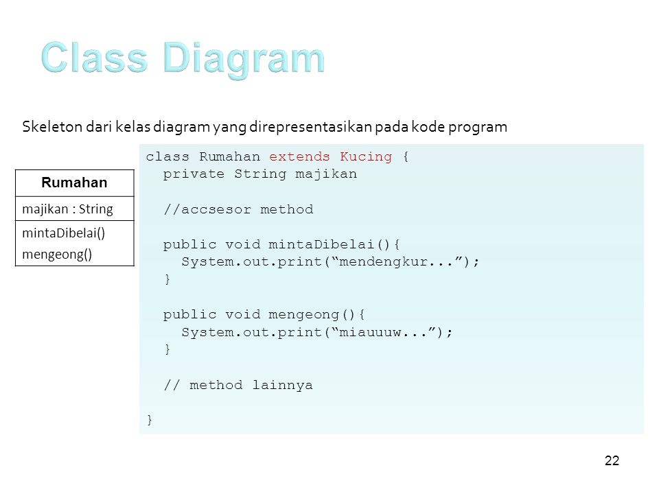 Class Diagram Skeleton dari kelas diagram yang direpresentasikan pada kode program. class Rumahan extends Kucing {