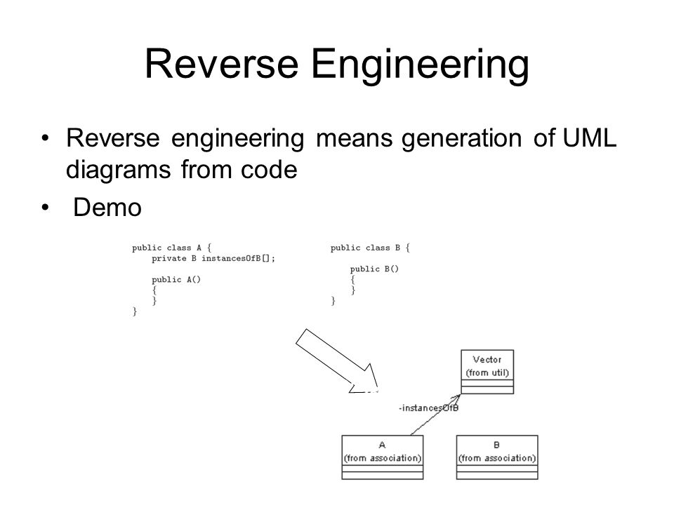 Reverse Engineering Reverse engineering means generation of UML diagrams from code Demo Re-Engineer