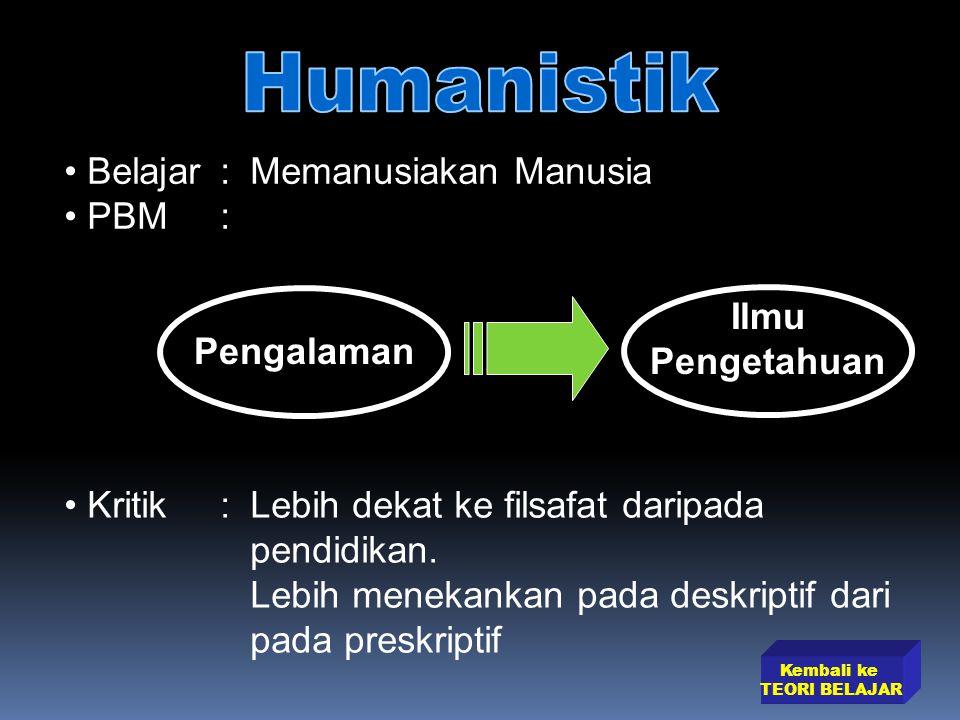 Humanistik Belajar : Memanusiakan Manusia PBM : Ilmu Pengetahuan