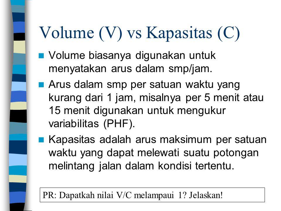 Volume (V) vs Kapasitas (C)