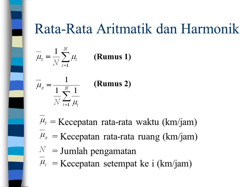 Rata-Rata Aritmatik dan Harmonik