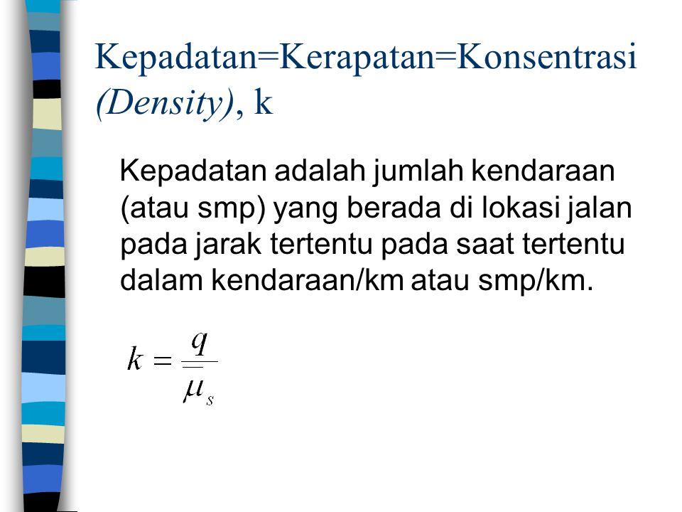 Kepadatan=Kerapatan=Konsentrasi (Density), k
