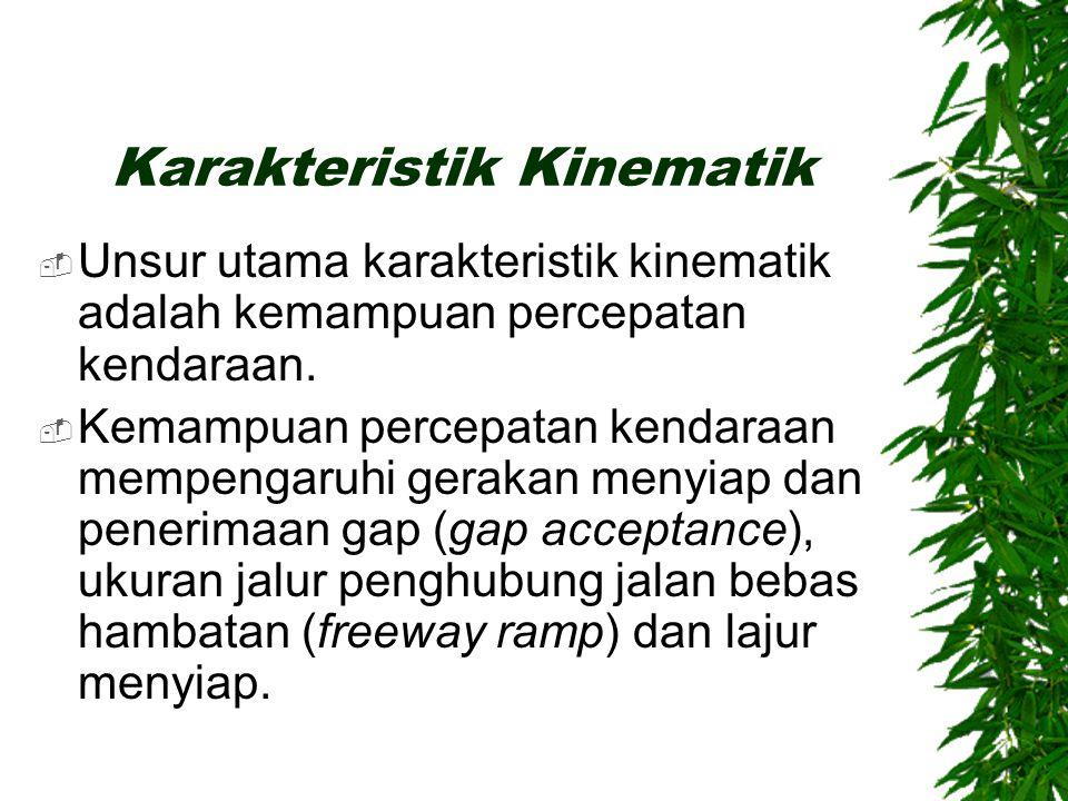 Karakteristik Kinematik