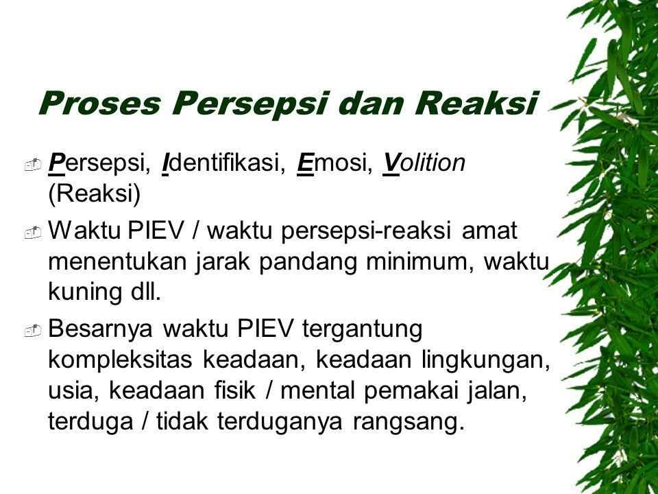 Proses Persepsi dan Reaksi