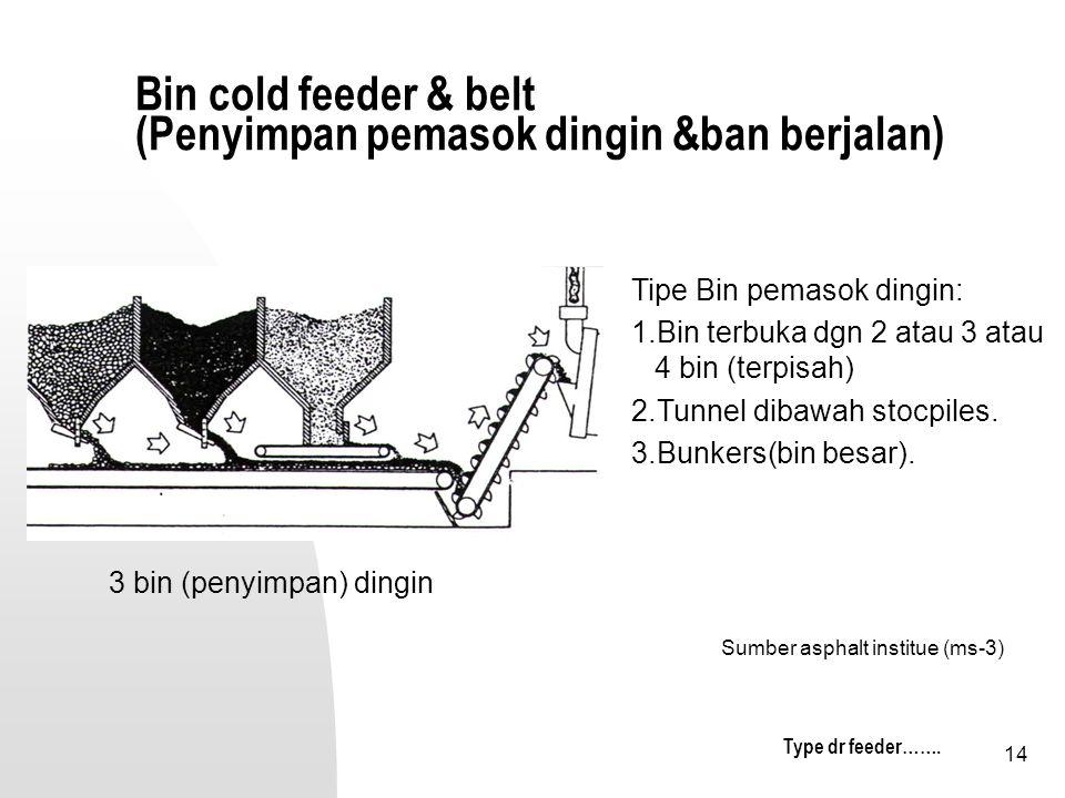Bin cold feeder & belt (Penyimpan pemasok dingin &ban berjalan)
