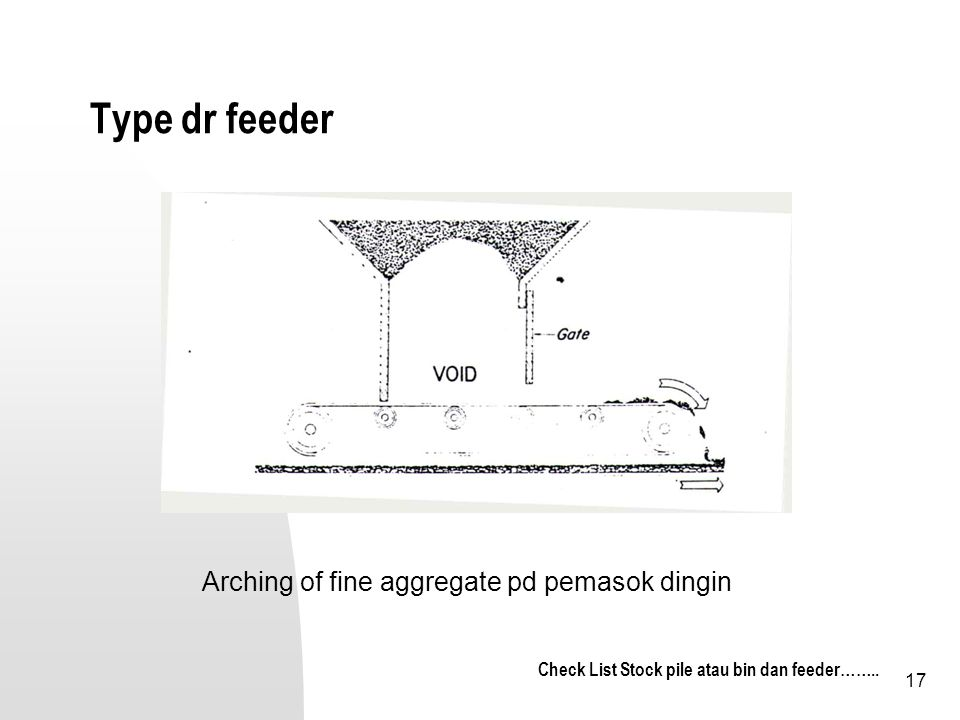 Type dr feeder Arching of fine aggregate pd pemasok dingin